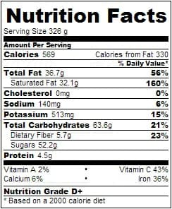 Raspberry Thyme Ice Cream   Nutrition Facts   cookingwithcurls.com