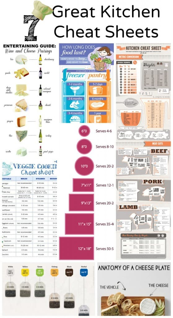 7-Great-Kitchen-Cheat-Sheets-558x1024