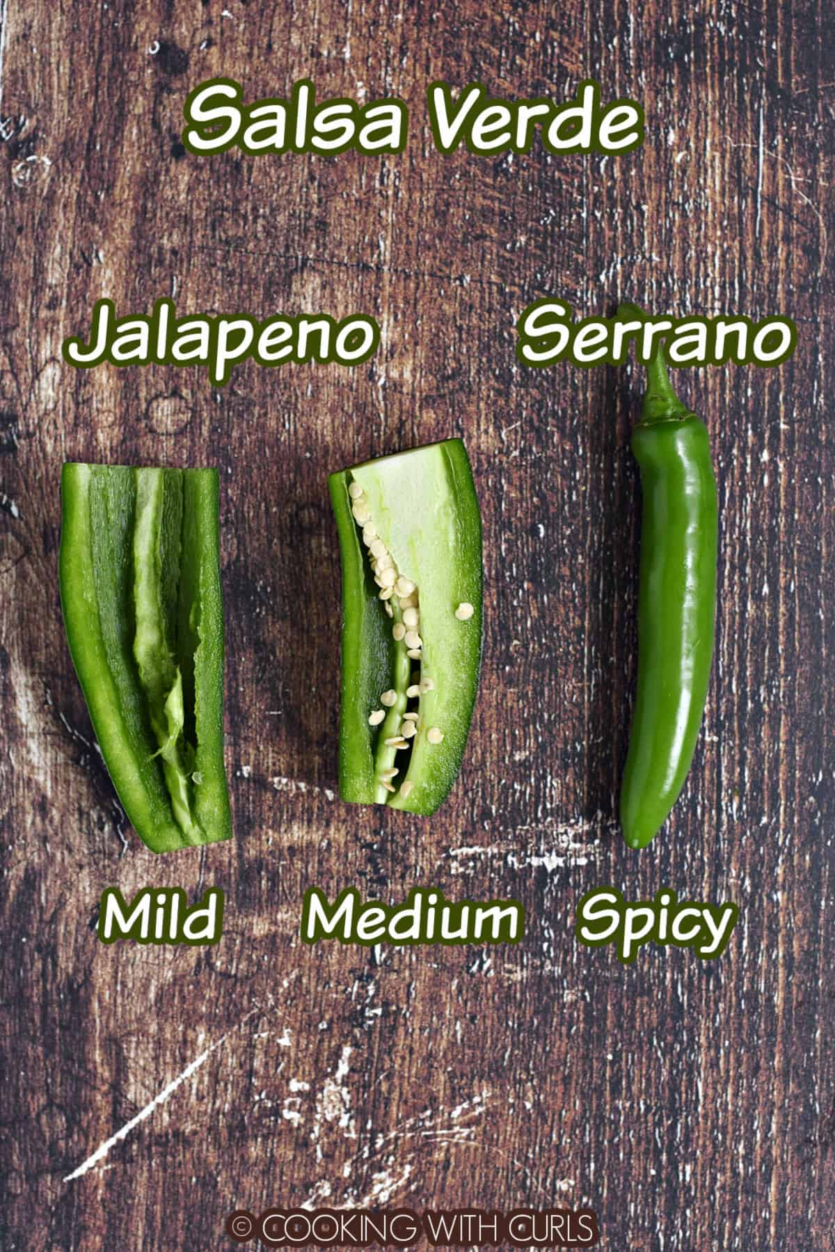 Salsa Verde heat - mild,  medium, spicy shown with jalapeno and serrano peppers.